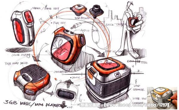 carlliu工业设计手绘