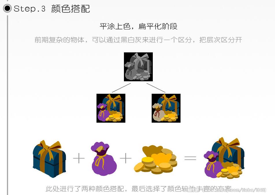 游戏礼包图标-绘制思路过程
